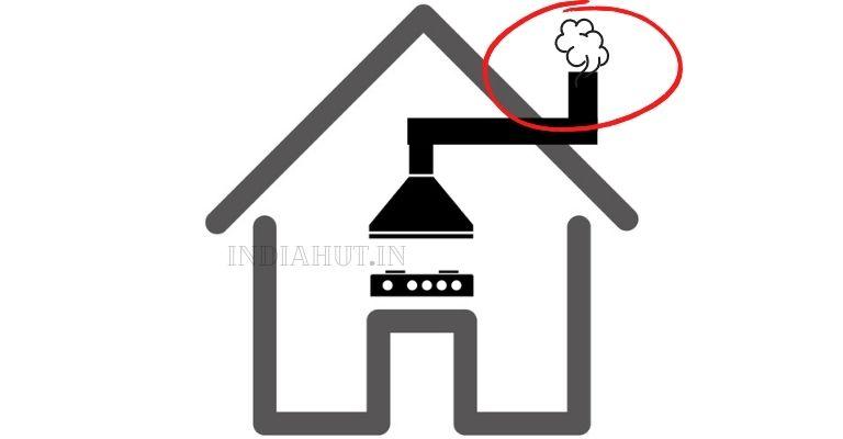 ducting kitchen chimneys