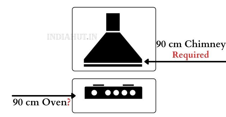 size of the kitchen chimney